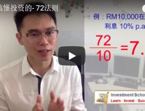 3分钟搞懂投资的-72法则